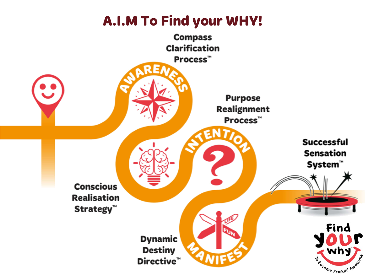 Find your why cheryl chapman marion Bevington